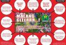 Malang Gleerrr…! Parade Sehat dan Semangat Gotong Royong Membangun Kota Malang